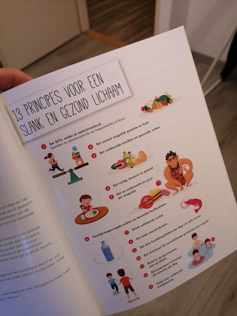 Op de foto zie je een stuk theorie uit de Afslank receptenbijbel