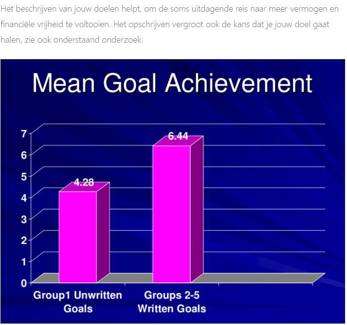 Op deze foto zie je Stap 1: Formuleer je doel van het in 10 stappen succesvol beleggen pakket