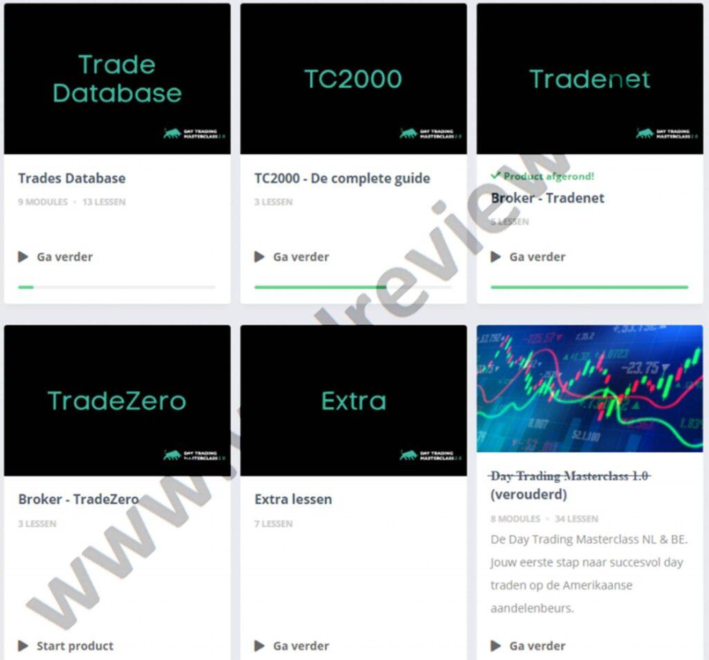 Op deze foto zie je de Extra video's van de Day Trading Masterclass